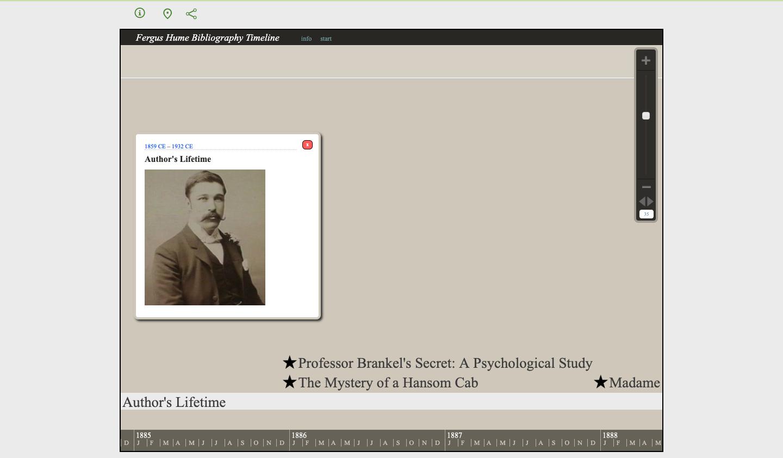 Fergus Hume Bibliography Timeline